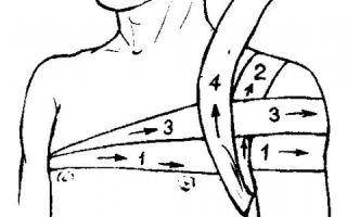 Колосовидная повяза плечевого сустава, техника бинтования