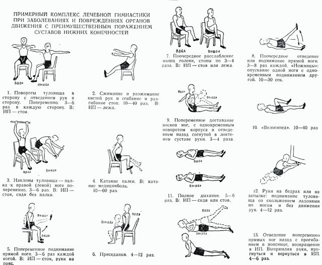 Доктор Евдокименко: методы лечения суставов и позвоночника