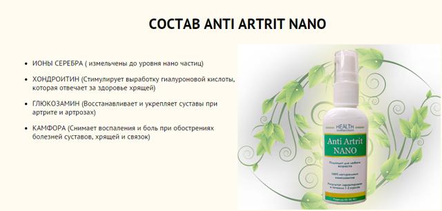 Анти Артрит Нано крем - спрей. Состав и фармакологические свойства