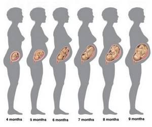 Почему болит поясница при беременности на раннем сроке
