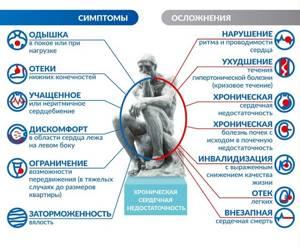 Диклофенак гель: состав, фармакологические свойства, противопоказания