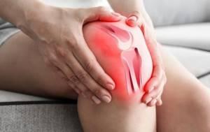Боль в суставах и мышцах: причины, лечение, почему болят мышцы и суставы