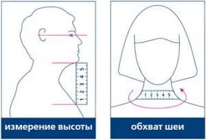 Ортопедические воротники для лечения шейного остеохондроза: виды, показания, как использовать