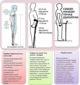Упражнения после эндопротезирования коленного сустава