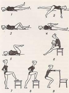 Артроз тазобедренного сустава 2 степени: лечение, симптомы