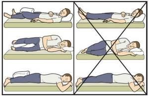 Операция по замене тазобедренного сустава: подробная инструкция