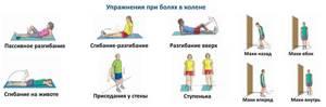 Артрит коленного сустава 1 и 2 степени: симптомы и лечение