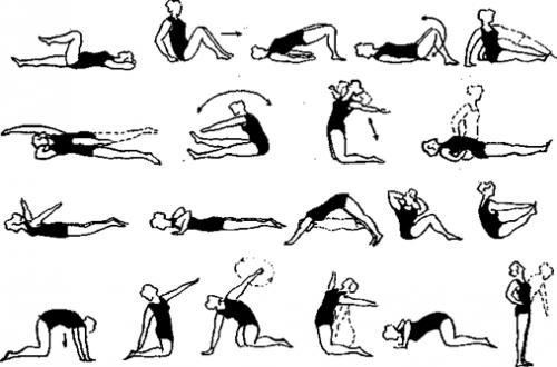 Гимнастика при коксартрозе 1,2,3 степени: виды и результаты