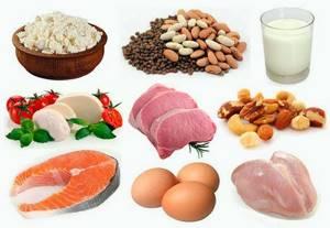 Диета при ревматоидном артрите суставов: правильное питание