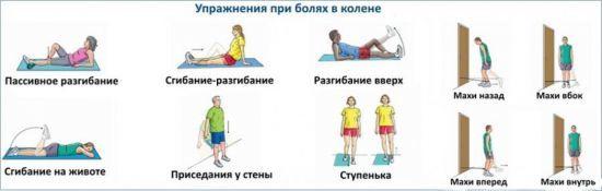 Боль в колене сбоку с внешней стороны: почему болит колено?