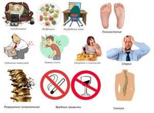 Медикаментозное лечение хондроза: список препаратов