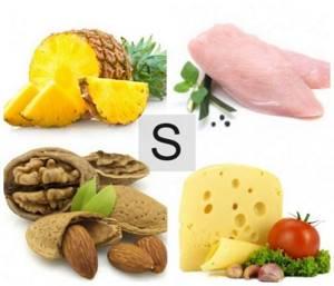 Как восстановить синовиальную жидкость в суставах: рецепты и советы